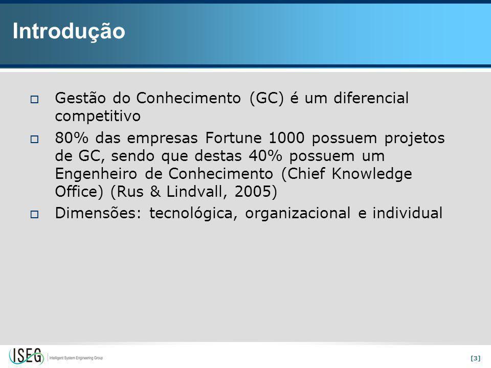 [3] Introdução  Gestão do Conhecimento (GC) é um diferencial competitivo  80% das empresas Fortune 1000 possuem projetos de GC, sendo que destas 40% possuem um Engenheiro de Conhecimento (Chief Knowledge Office) (Rus & Lindvall, 2005)  Dimensões: tecnológica, organizacional e individual