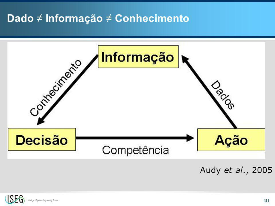 [6] Conhecimento  Conhecimento  combinação de: instinto, idéias, crenças, intuição, informações, regras, procedimentos, valores, etc.