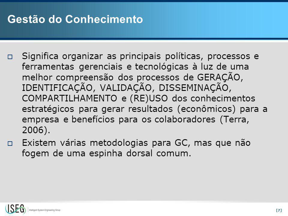 [7] Gestão do Conhecimento  Significa organizar as principais políticas, processos e ferramentas gerenciais e tecnológicas à luz de uma melhor compreensão dos processos de GERAÇÃO, IDENTIFICAÇÃO, VALIDAÇÃO, DISSEMINAÇÃO, COMPARTILHAMENTO e (RE)USO dos conhecimentos estratégicos para gerar resultados (econômicos) para a empresa e benefícios para os colaboradores (Terra, 2006).