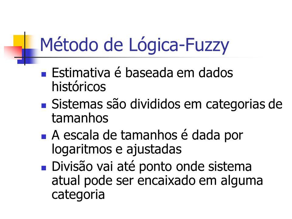 Método de Lógica-Fuzzy Estimativa é baseada em dados históricos Sistemas são divididos em categorias de tamanhos A escala de tamanhos é dada por logaritmos e ajustadas Divisão vai até ponto onde sistema atual pode ser encaixado em alguma categoria