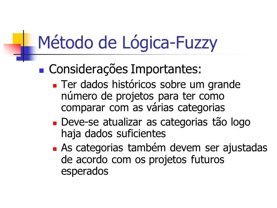 Método de Lógica-Fuzzy Considerações Importantes: Ter dados históricos sobre um grande número de projetos para ter como comparar com as várias categorias Deve-se atualizar as categorias tão logo haja dados suficientes As categorias também devem ser ajustadas de acordo com os projetos futuros esperados