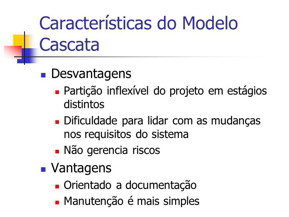 Características do Modelo Cascata Desvantagens Partição inflexível do projeto em estágios distintos Dificuldade para lidar com as mudanças nos requisitos do sistema Não gerencia riscos Vantagens Orientado a documentação Manutenção é mais simples