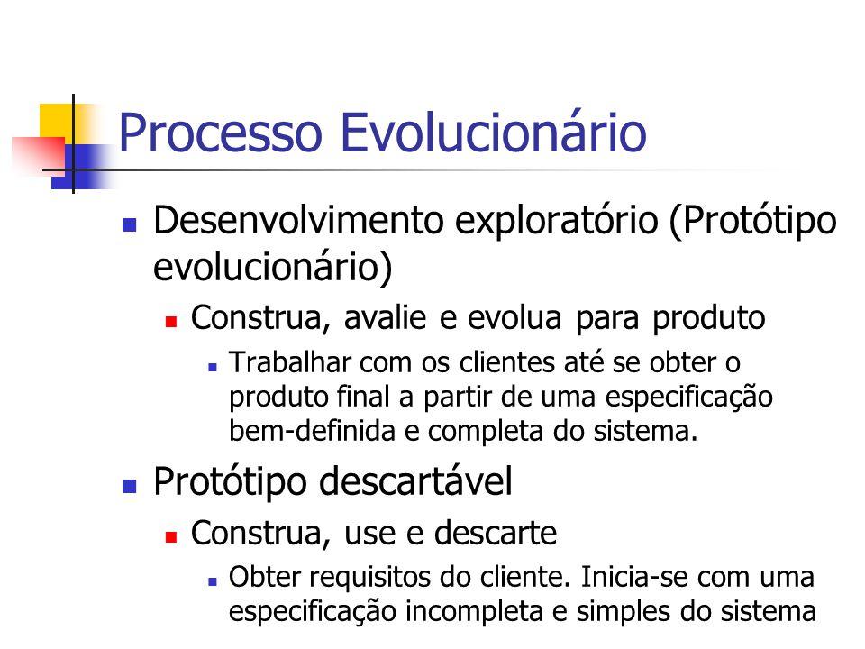 Processo Evolucionário Desenvolvimento exploratório (Protótipo evolucionário) Construa, avalie e evolua para produto Trabalhar com os clientes até se obter o produto final a partir de uma especificação bem-definida e completa do sistema.
