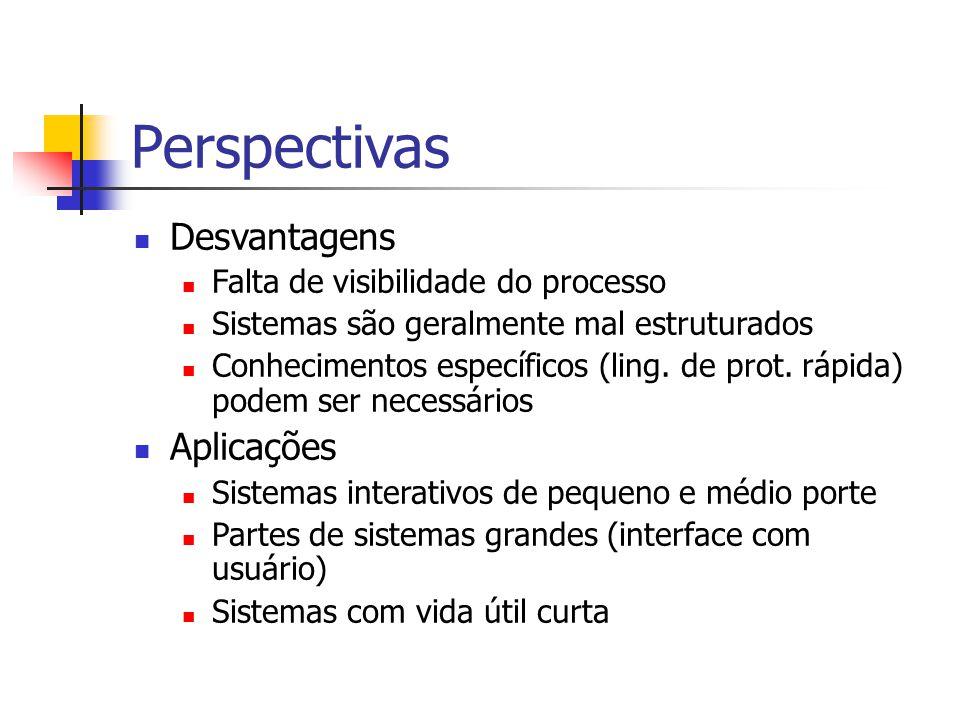 Perspectivas Desvantagens Falta de visibilidade do processo Sistemas são geralmente mal estruturados Conhecimentos específicos (ling.