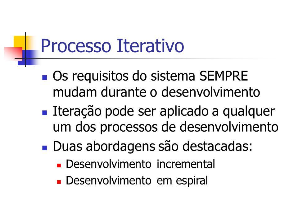 Processo Iterativo Os requisitos do sistema SEMPRE mudam durante o desenvolvimento Iteração pode ser aplicado a qualquer um dos processos de desenvolvimento Duas abordagens são destacadas: Desenvolvimento incremental Desenvolvimento em espiral