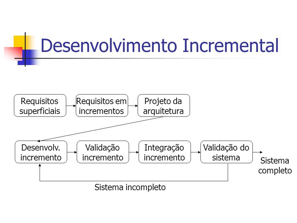 Desenvolvimento Incremental Desenvolv.