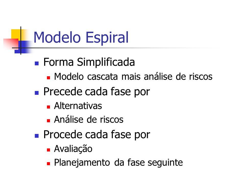 Modelo Espiral Forma Simplificada Modelo cascata mais análise de riscos Precede cada fase por Alternativas Análise de riscos Procede cada fase por Avaliação Planejamento da fase seguinte