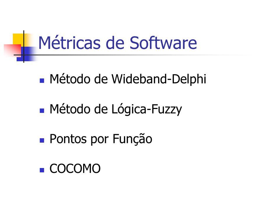 Métricas de Software Método de Wideband-Delphi Método de Lógica-Fuzzy Pontos por Função COCOMO