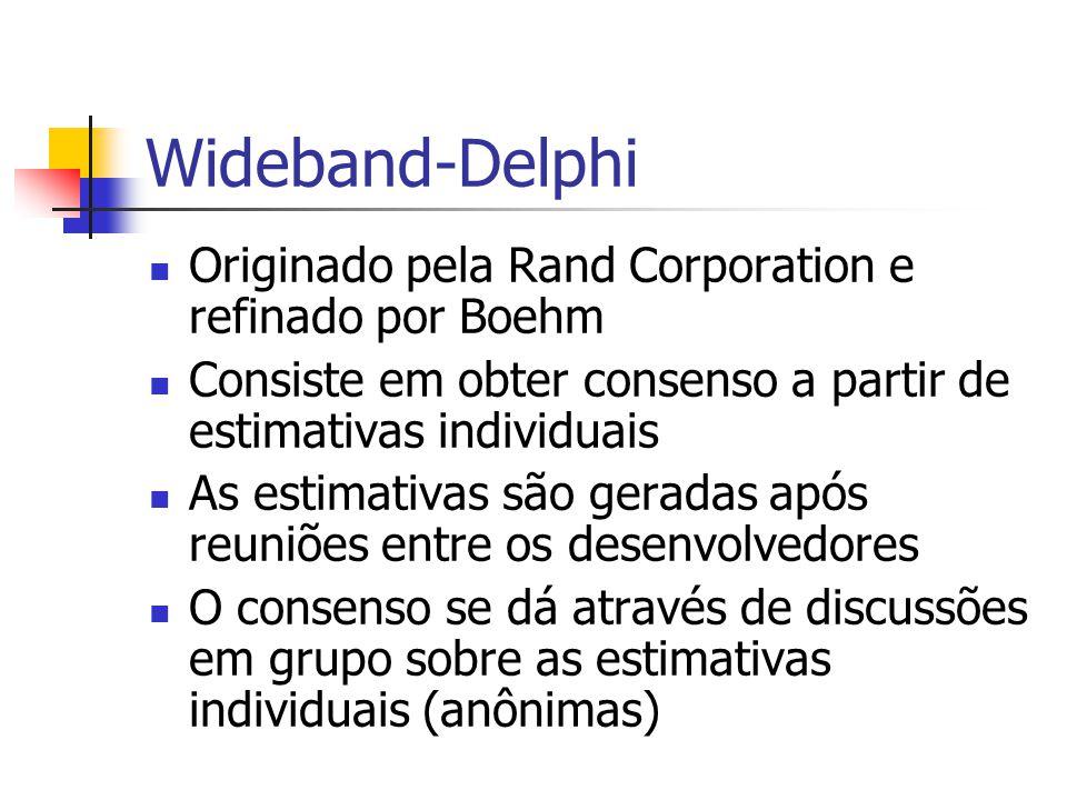 Wideband-Delphi Originado pela Rand Corporation e refinado por Boehm Consiste em obter consenso a partir de estimativas individuais As estimativas são geradas após reuniões entre os desenvolvedores O consenso se dá através de discussões em grupo sobre as estimativas individuais (anônimas)