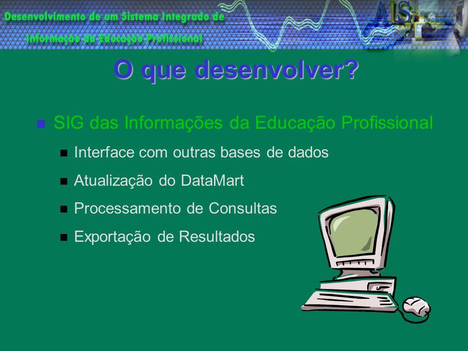 O que desenvolver? SIG das Informações da Educação Profissional Interface com outras bases de dados Atualização do DataMart Processamento de Consultas