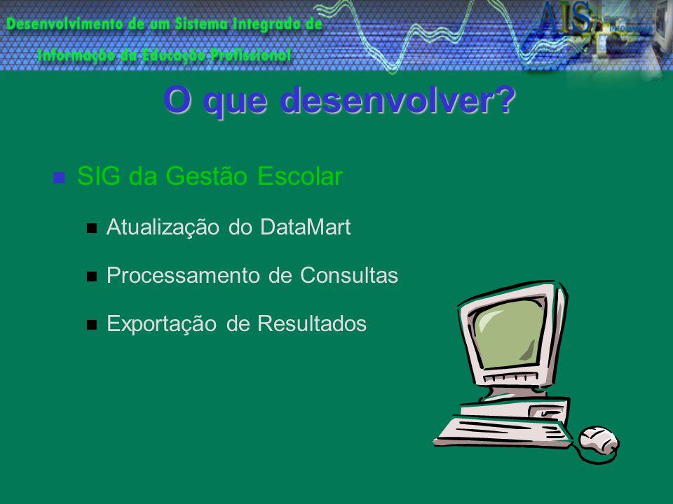O que desenvolver? SIG da Gestão Escolar Atualização do DataMart Processamento de Consultas Exportação de Resultados