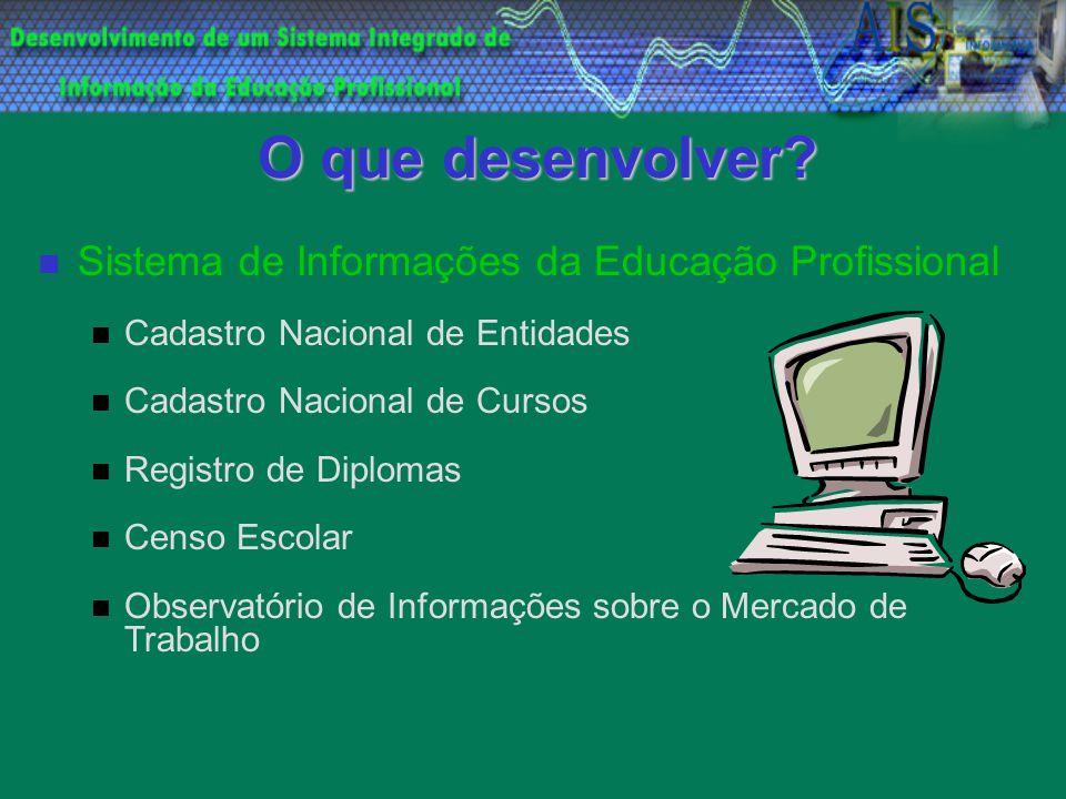 O que desenvolver? Sistema de Informações da Educação Profissional Cadastro Nacional de Entidades Cadastro Nacional de Cursos Registro de Diplomas Cen