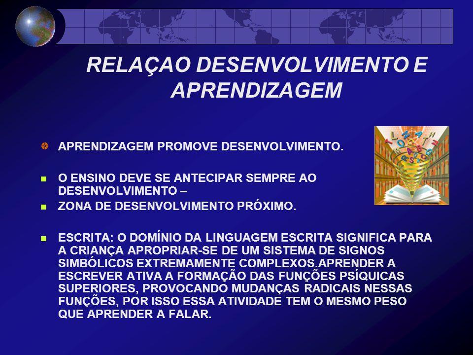 RELAÇAO DESENVOLVIMENTO E APRENDIZAGEM APRENDIZAGEM PROMOVE DESENVOLVIMENTO.