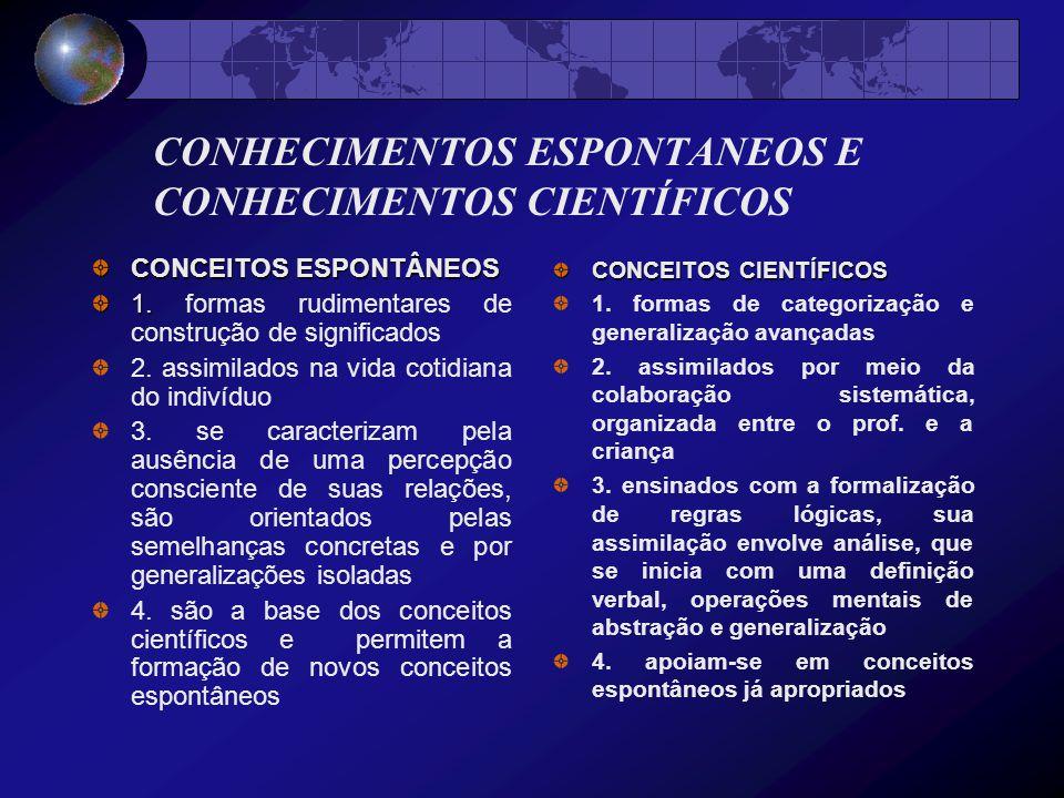 CONHECIMENTOS ESPONTANEOS E CONHECIMENTOS CIENTÍFICOS CONCEITOS ESPONTÂNEOS 1.