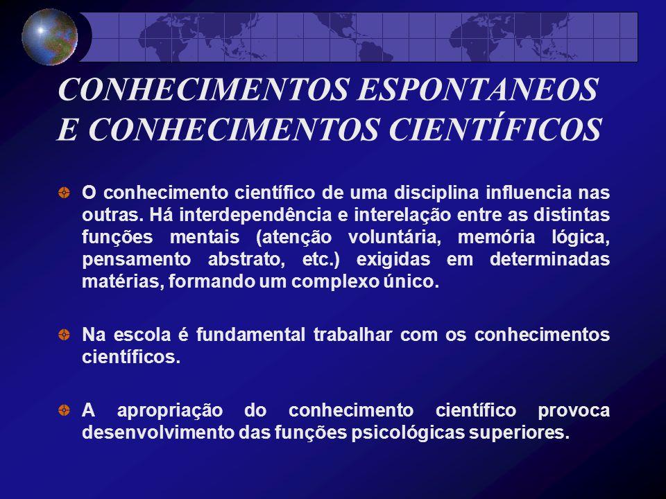 CONHECIMENTOS ESPONTANEOS E CONHECIMENTOS CIENTÍFICOS O conhecimento científico de uma disciplina influencia nas outras.