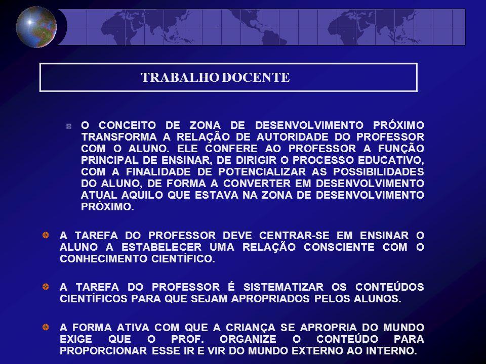 TRABALHO DOCENTE O CONCEITO DE ZONA DE DESENVOLVIMENTO PRÓXIMO TRANSFORMA A RELAÇÃO DE AUTORIDADE DO PROFESSOR COM O ALUNO.