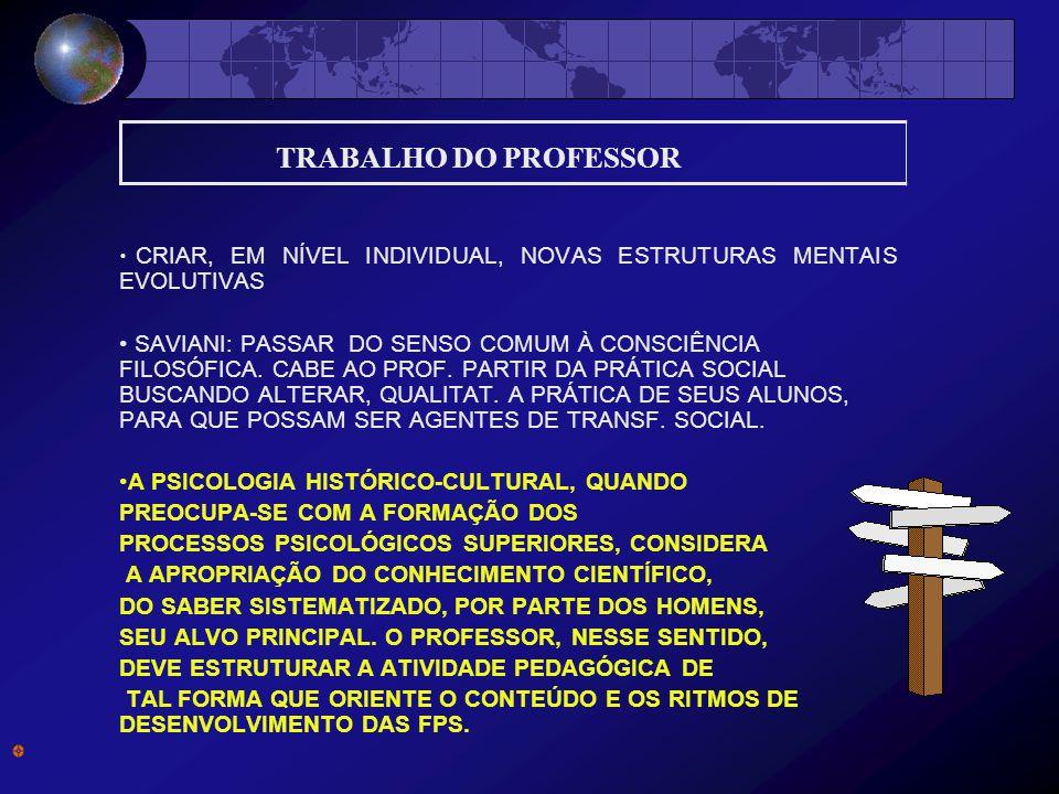 TRABALHO DO PROFESSOR CRIAR, EM NÍVEL INDIVIDUAL, NOVAS ESTRUTURAS MENTAIS EVOLUTIVAS SAVIANI: PASSAR DO SENSO COMUM À CONSCIÊNCIA FILOSÓFICA.