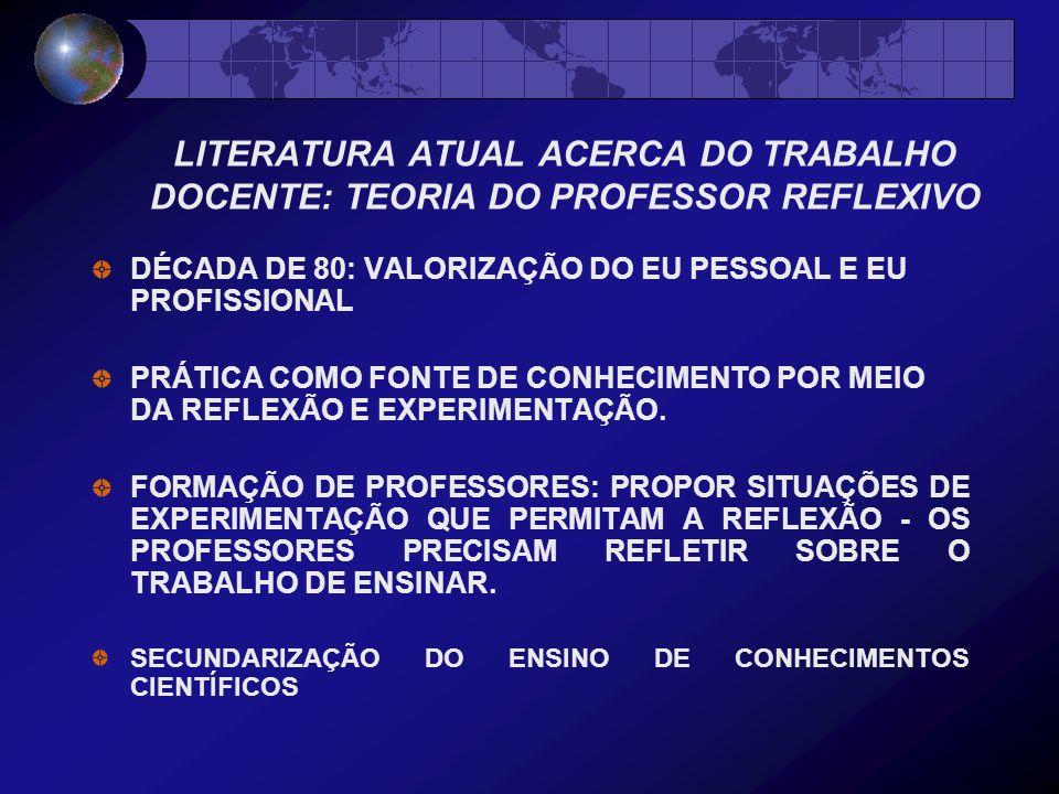LITERATURA ATUAL ACERCA DO TRABALHO DOCENTE: TEORIA DO PROFESSOR REFLEXIVO DÉCADA DE 80: VALORIZAÇÃO DO EU PESSOAL E EU PROFISSIONAL PRÁTICA COMO FONTE DE CONHECIMENTO POR MEIO DA REFLEXÃO E EXPERIMENTAÇÃO.