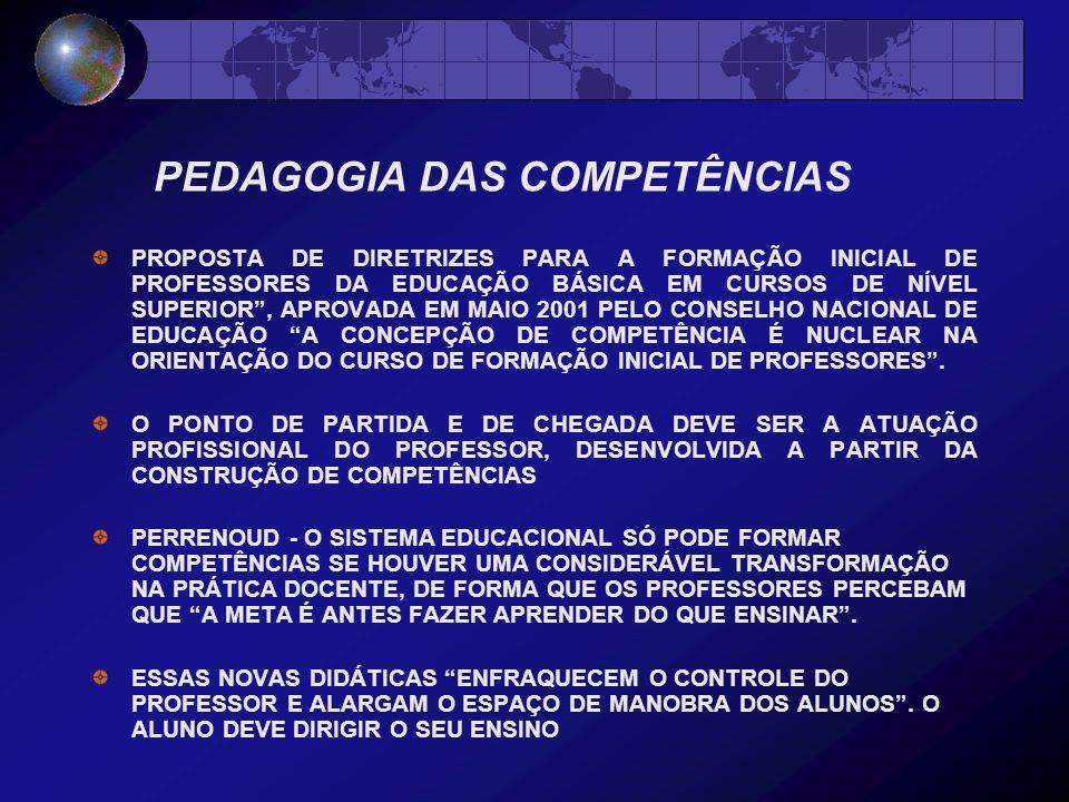 PEDAGOGIA DAS COMPETÊNCIAS PROPOSTA DE DIRETRIZES PARA A FORMAÇÃO INICIAL DE PROFESSORES DA EDUCAÇÃO BÁSICA EM CURSOS DE NÍVEL SUPERIOR , APROVADA EM MAIO 2001 PELO CONSELHO NACIONAL DE EDUCAÇÃO A CONCEPÇÃO DE COMPETÊNCIA É NUCLEAR NA ORIENTAÇÃO DO CURSO DE FORMAÇÃO INICIAL DE PROFESSORES .