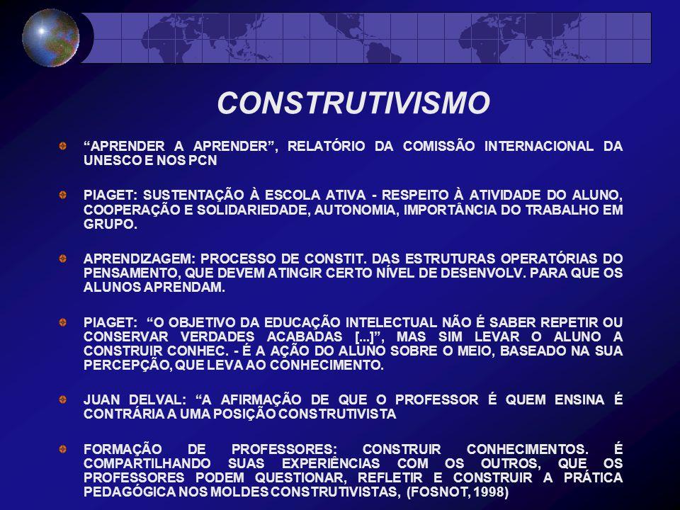 CONSTRUTIVISMO APRENDER A APRENDER , RELATÓRIO DA COMISSÃO INTERNACIONAL DA UNESCO E NOS PCN PIAGET: SUSTENTAÇÃO À ESCOLA ATIVA - RESPEITO À ATIVIDADE DO ALUNO, COOPERAÇÃO E SOLIDARIEDADE, AUTONOMIA, IMPORTÂNCIA DO TRABALHO EM GRUPO.