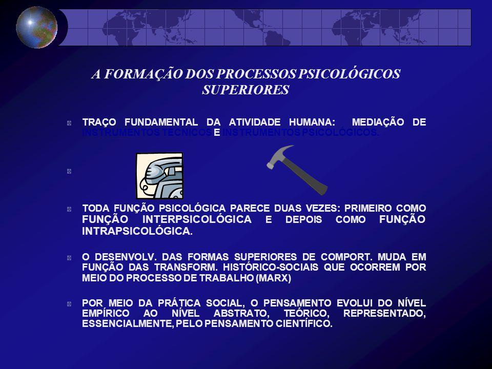 A FORMAÇÃO DOS PROCESSOS PSICOLÓGICOS SUPERIORES TRAÇO FUNDAMENTAL DA ATIVIDADE HUMANA: MEDIAÇÃO DE INSTRUMENTOS TÉCNICOS E INSTRUMENTOS PSICOLÓGICOS.