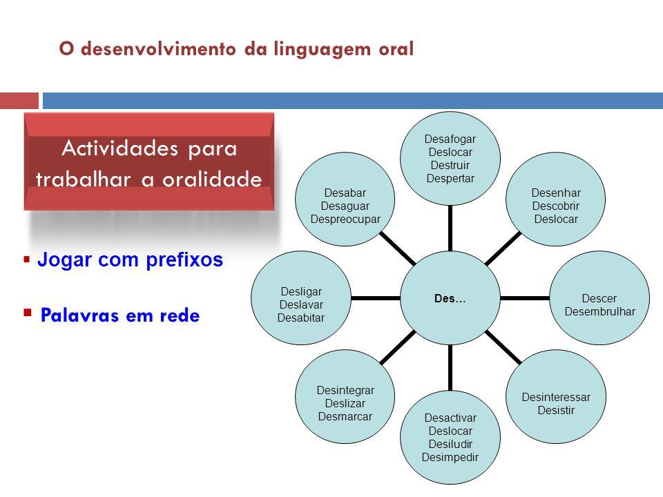 O desenvolvimento da linguagem oral Actividades para trabalhar a oralidade Actividades para trabalhar a oralidade Mapa Semântico