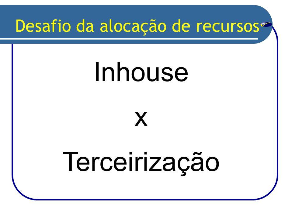 Inhouse x Terceirização Desafio da alocação de recursos