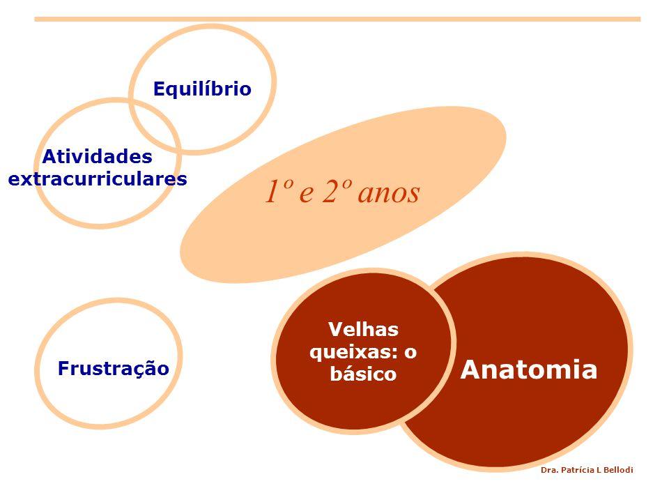 Dra. Patrícia L Bellodi Atividades extracurriculares 1º e 2º anos Anatomia Velhas queixas: o básico Equilíbrio Frustração