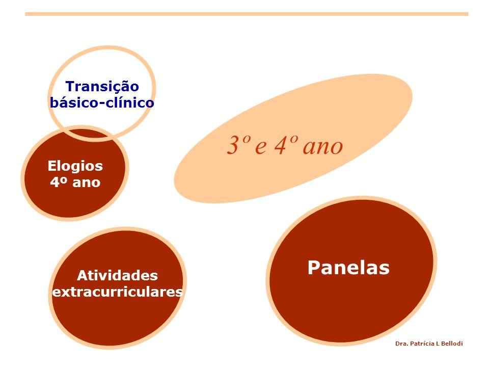 Dra. Patrícia L Bellodi Elogios 4º ano Panelas 3º e 4º ano Transição básico-clínico Atividades extracurriculares