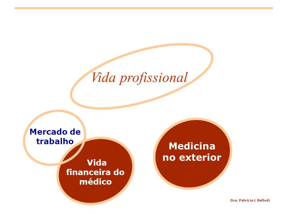 Dra. Patrícia L Bellodi Vida profissional Vida financeira do médico Mercado de trabalho Medicina no exterior