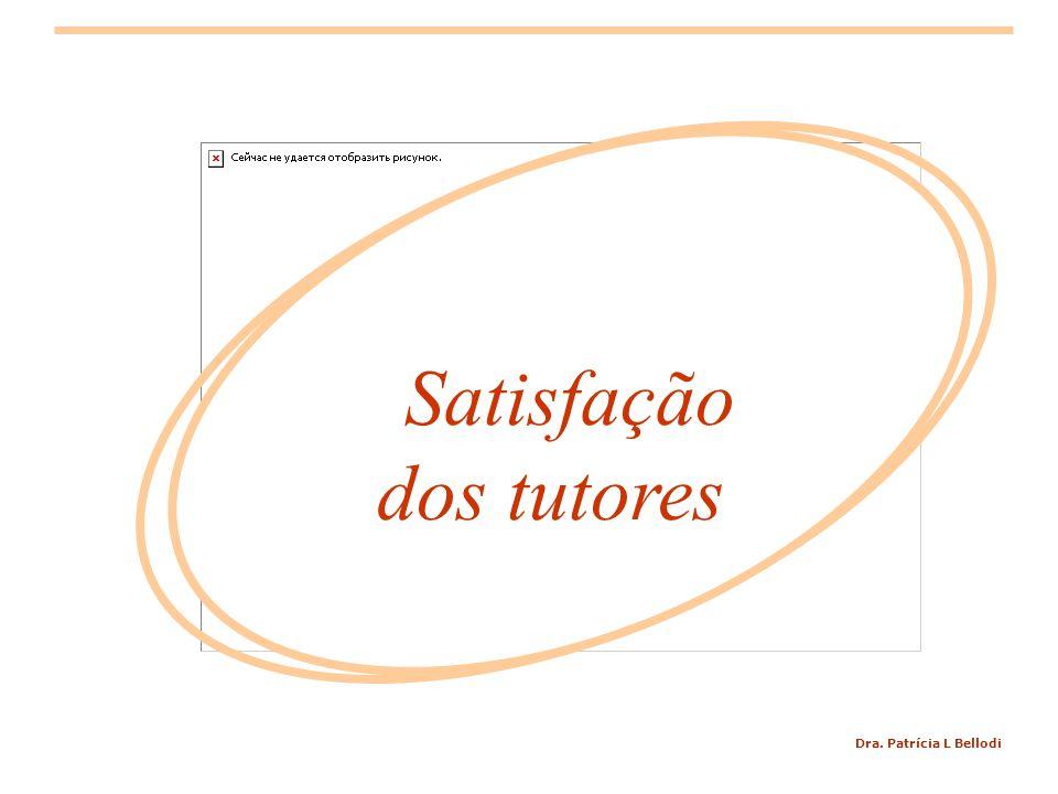 Dra. Patrícia L Bellodi Satisfação dos tutores