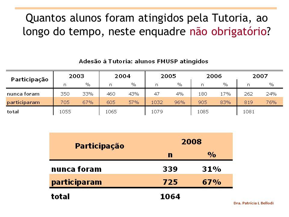 Dra. Patrícia L Bellodi Quantos alunos foram atingidos pela Tutoria, ao longo do tempo, neste enquadre não obrigatório?