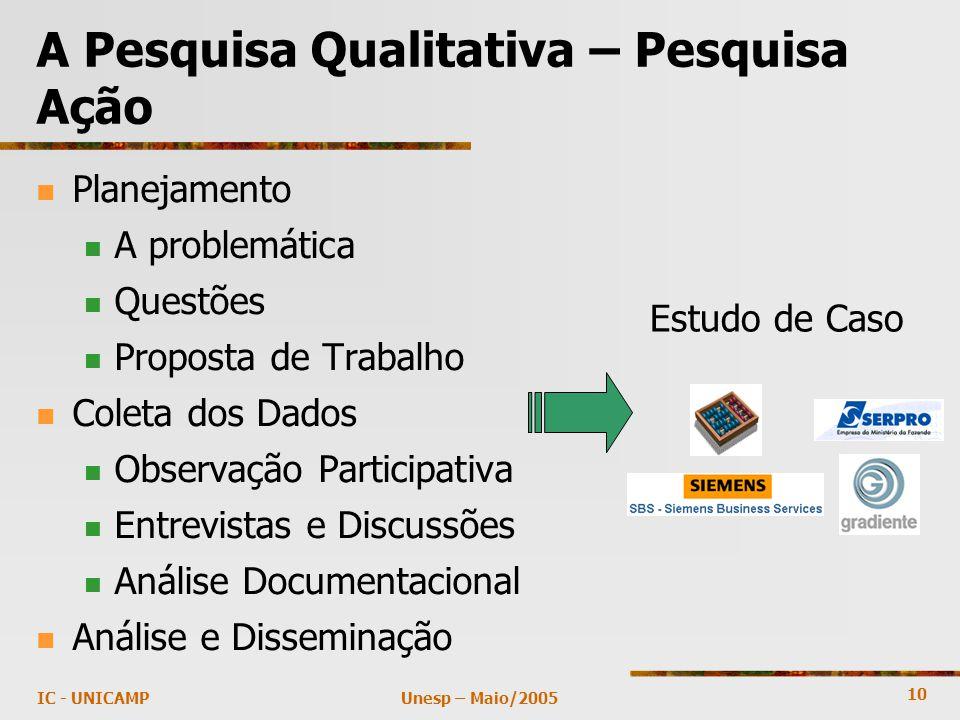 10 Unesp – Maio/2005IC - UNICAMP A Pesquisa Qualitativa – Pesquisa Ação Planejamento A problemática Questões Proposta de Trabalho Coleta dos Dados Observação Participativa Entrevistas e Discussões Análise Documentacional Análise e Disseminação Estudo de Caso