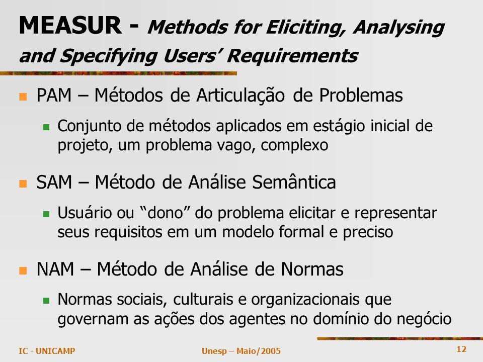 12 Unesp – Maio/2005IC - UNICAMP MEASUR - Methods for Eliciting, Analysing and Specifying Users' Requirements PAM – Métodos de Articulação de Problema