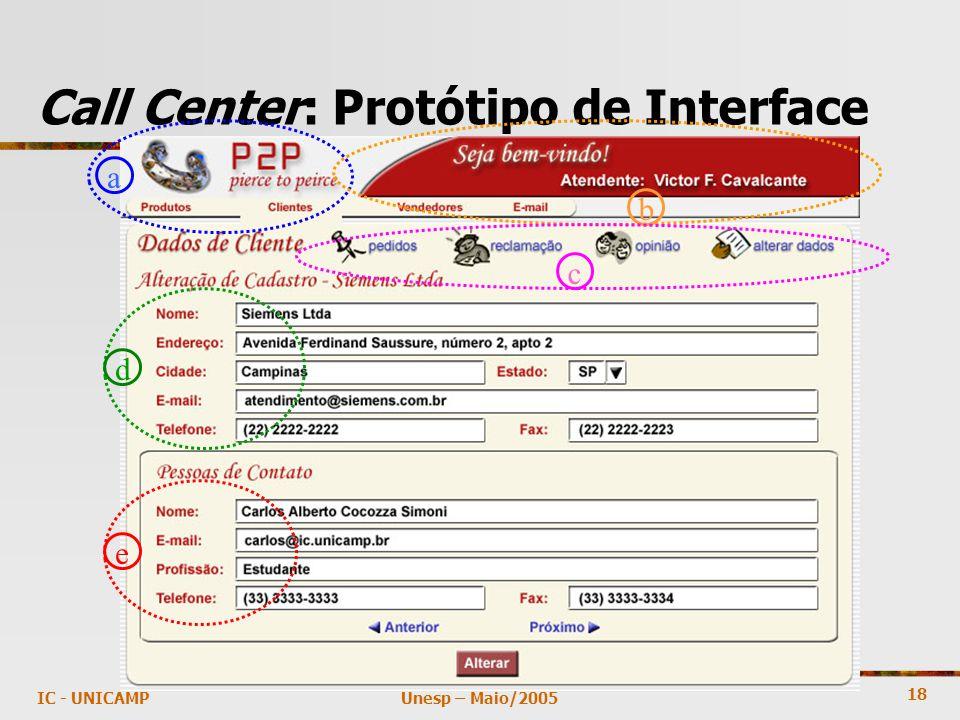 18 Unesp – Maio/2005IC - UNICAMP Call Center: Protótipo de Interface a b c d e
