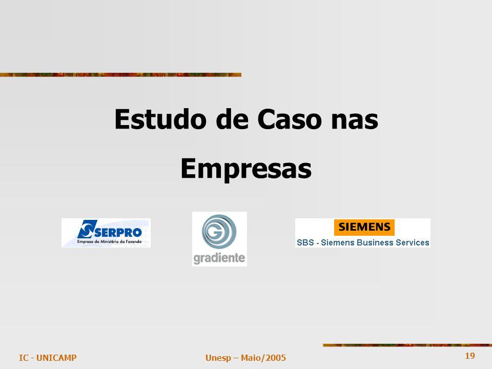 19 Unesp – Maio/2005IC - UNICAMP Estudo de Caso nas Empresas