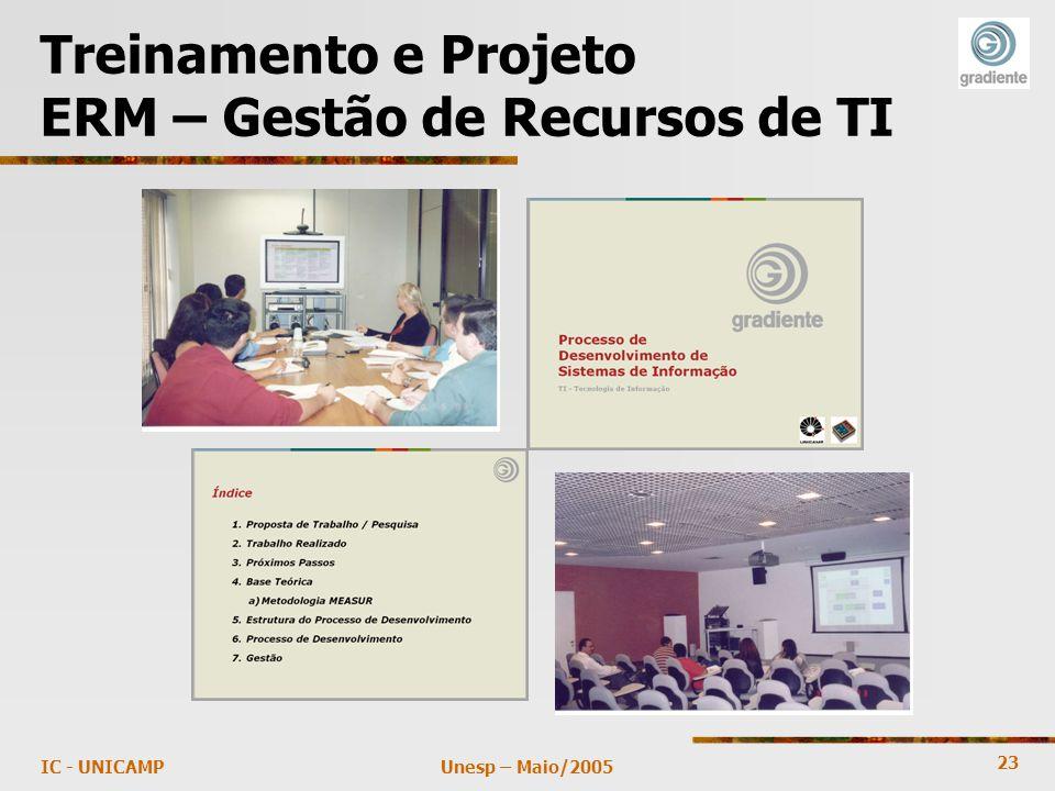 23 Unesp – Maio/2005IC - UNICAMP Treinamento e Projeto ERM – Gestão de Recursos de TI