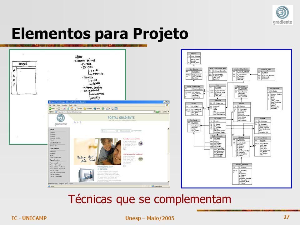 27 Unesp – Maio/2005IC - UNICAMP Elementos para Projeto Técnicas que se complementam