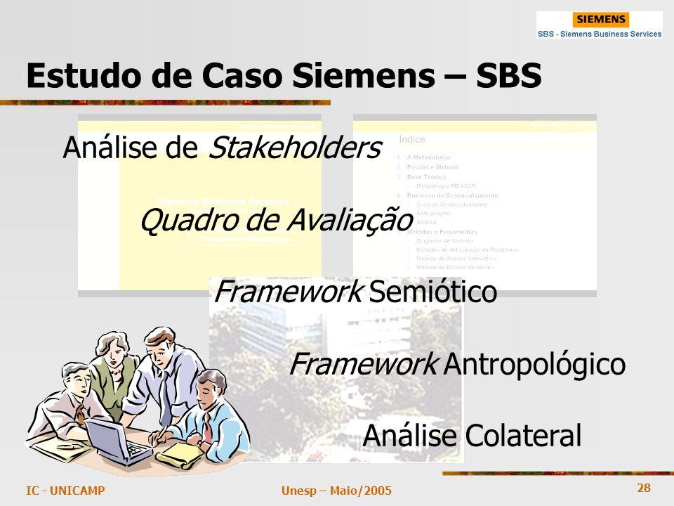 28 Unesp – Maio/2005IC - UNICAMP Estudo de Caso Siemens – SBS Análise de Stakeholders Quadro de Avaliação Framework Semiótico Framework Antropológico Análise Colateral