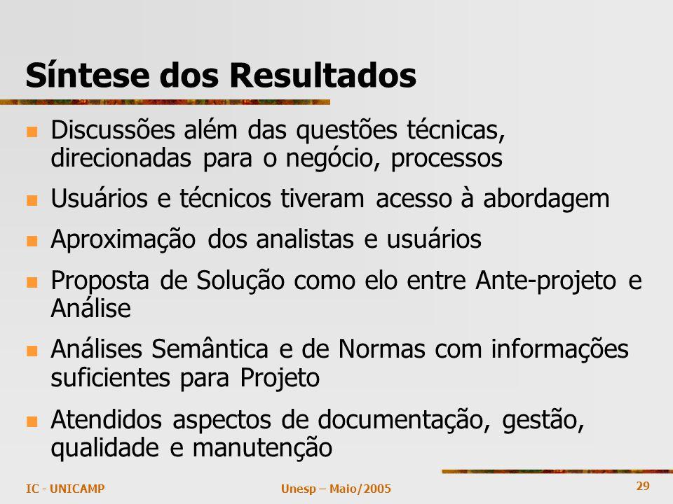 29 Unesp – Maio/2005IC - UNICAMP Síntese dos Resultados Discussões além das questões técnicas, direcionadas para o negócio, processos Usuários e técni