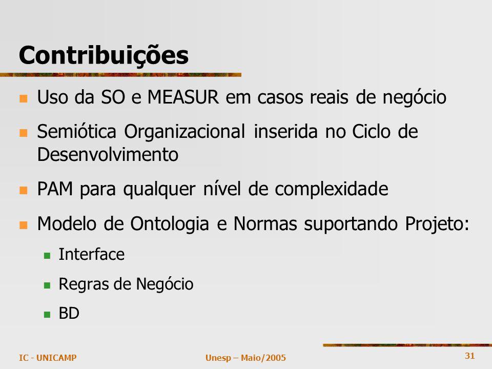 31 Unesp – Maio/2005IC - UNICAMP Contribuições Uso da SO e MEASUR em casos reais de negócio Semiótica Organizacional inserida no Ciclo de Desenvolvimento PAM para qualquer nível de complexidade Modelo de Ontologia e Normas suportando Projeto: Interface Regras de Negócio BD