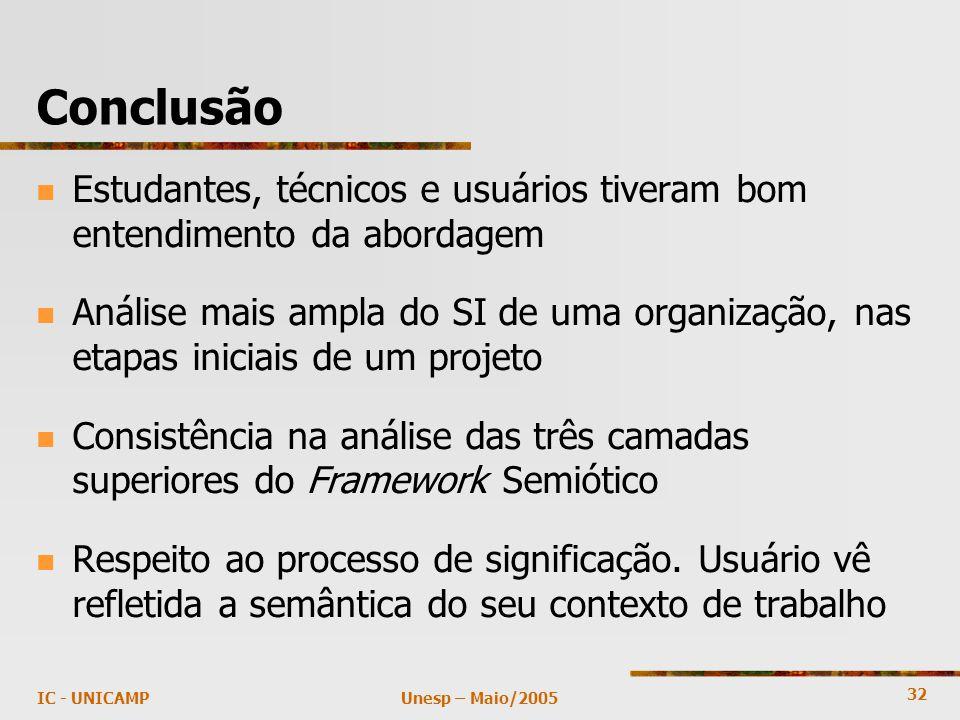 32 Unesp – Maio/2005IC - UNICAMP Conclusão Estudantes, técnicos e usuários tiveram bom entendimento da abordagem Análise mais ampla do SI de uma organização, nas etapas iniciais de um projeto Consistência na análise das três camadas superiores do Framework Semiótico Respeito ao processo de significação.