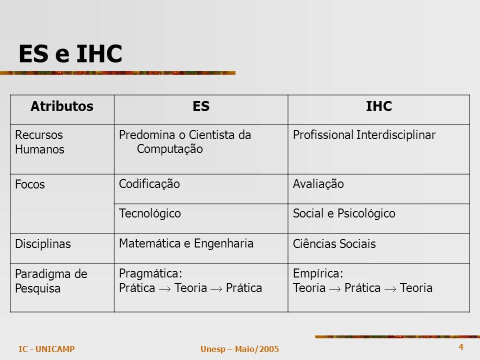4 Unesp – Maio/2005IC - UNICAMP ES e IHC AtributosESIHC Recursos Humanos Predomina o Cientista da Computa ç ão Profissional Interdisciplinar FocosCodi