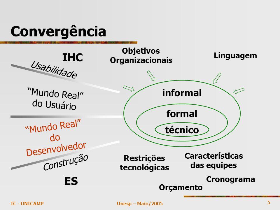 5 Unesp – Maio/2005IC - UNICAMP Convergência técnico informal formal Orçamento Cronograma Restrições tecnológicas Objetivos Organizacionais Características das equipes IHC ES Construção Usabilidade Mundo Real do Usuário Mundo Real do Desenvolvedor Linguagem
