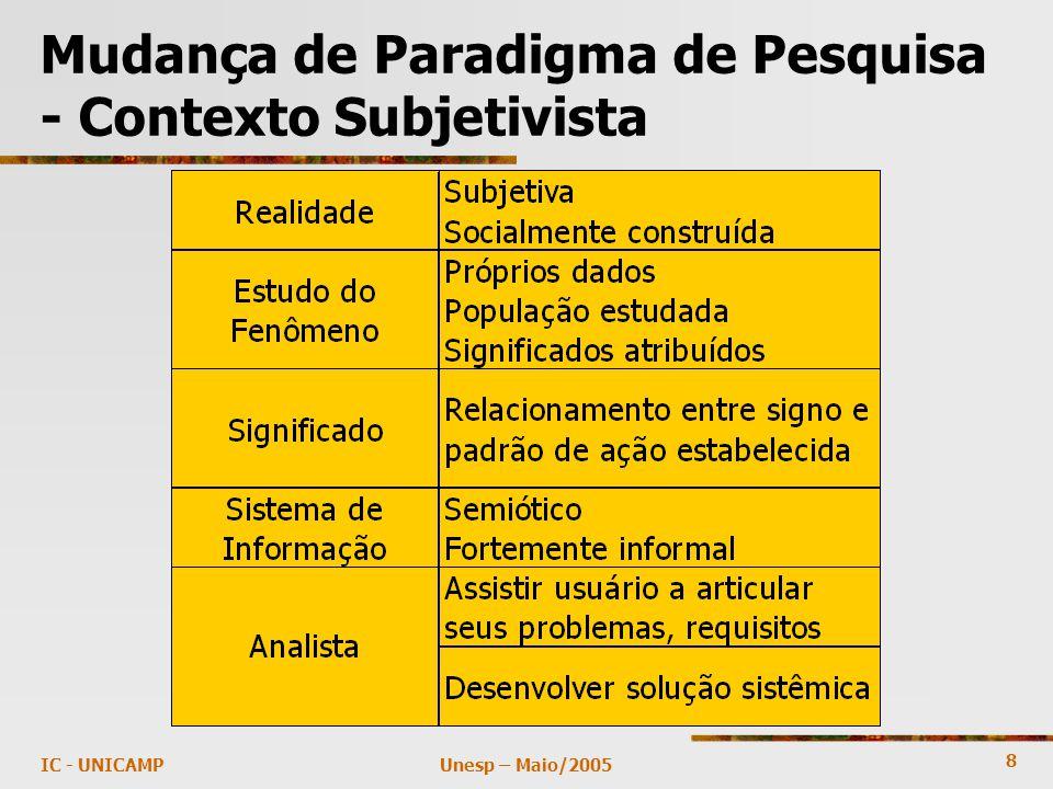 8 Unesp – Maio/2005IC - UNICAMP Mudança de Paradigma de Pesquisa - Contexto Subjetivista