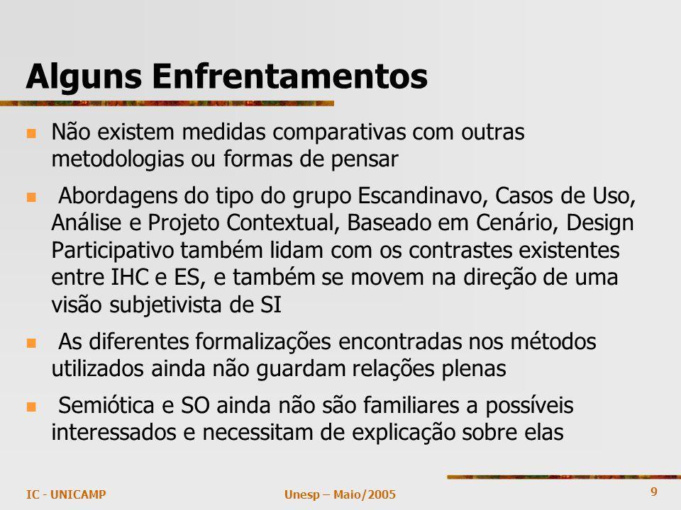30 Unesp – Maio/2005IC - UNICAMP Indicadores