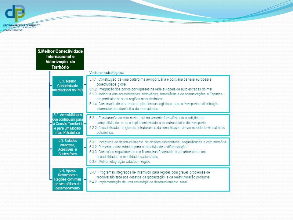 DEPARTAMENTO DE PROSPECTIVA E PLANEAMENTO E RELAÇÕES INTERNACIONAIS 5.1.1. Constituição de uma plataforma aeroportuária e portuária de valia europeia