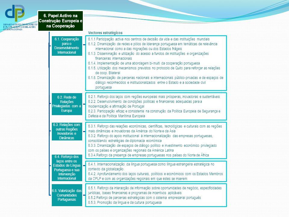 DEPARTAMENTO DE PROSPECTIVA E PLANEAMENTO E RELAÇÕES INTERNACIONAIS 6.1.1 Participação activa nos centros de decisão da vida e das instituições mundia