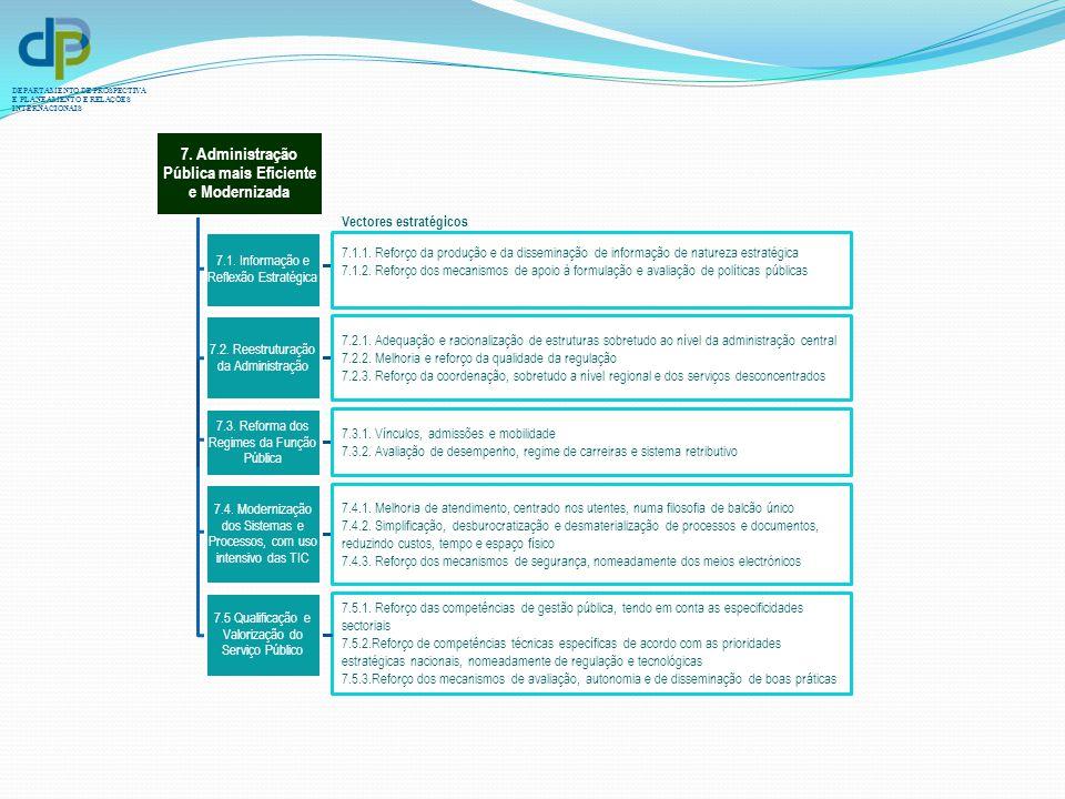 DEPARTAMENTO DE PROSPECTIVA E PLANEAMENTO E RELAÇÕES INTERNACIONAIS 7.1.1. Reforço da produção e da disseminação de informação de natureza estratégica