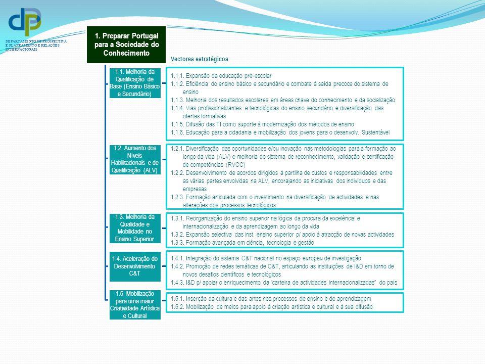 DEPARTAMENTO DE PROSPECTIVA E PLANEAMENTO E RELAÇÕES INTERNACIONAIS 1.1. Melhoria da Qualificação de Base (Ensino Básico e Secundário) 1.4. Aceleração